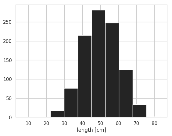 ヒストグラム | matplotlib / seaborn を利用してヒストグラムを